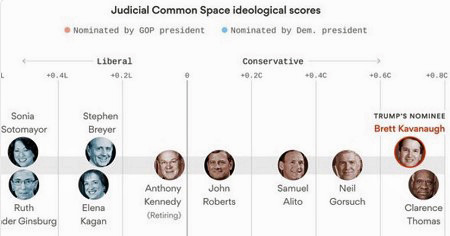 ideological-scores