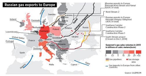 russian-gas-exports-to-eu