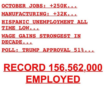 record-employment-numbers-soar